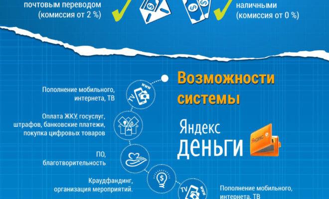 Что лучше Webmoney или Яндекс.Деньги?