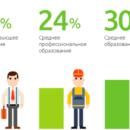 Онлайн микрокредитование в Украине