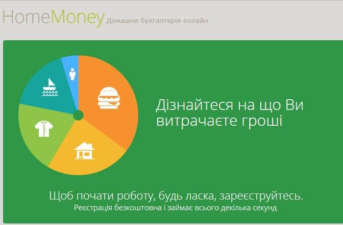 Топ-5 сервисов по экономии личных финансов